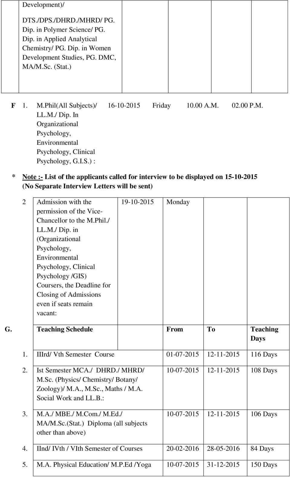 Phil./ LL.M./ Dip. in (Organizational Clinical Psychology /GIS) Coursers, the Deadline for Closing of Admissions even if seats remain vacant: 19-10-2015 Monday G.