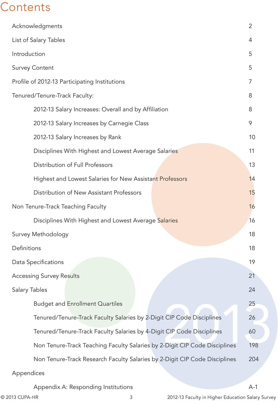 Highest and Lowest Salaries for New Assistant Professors 14 Distribution of New Assistant Professors 15 Non Tenure-Track Teaching Faculty 16 Disciplines With Highest and Lowest Average Salaries 16
