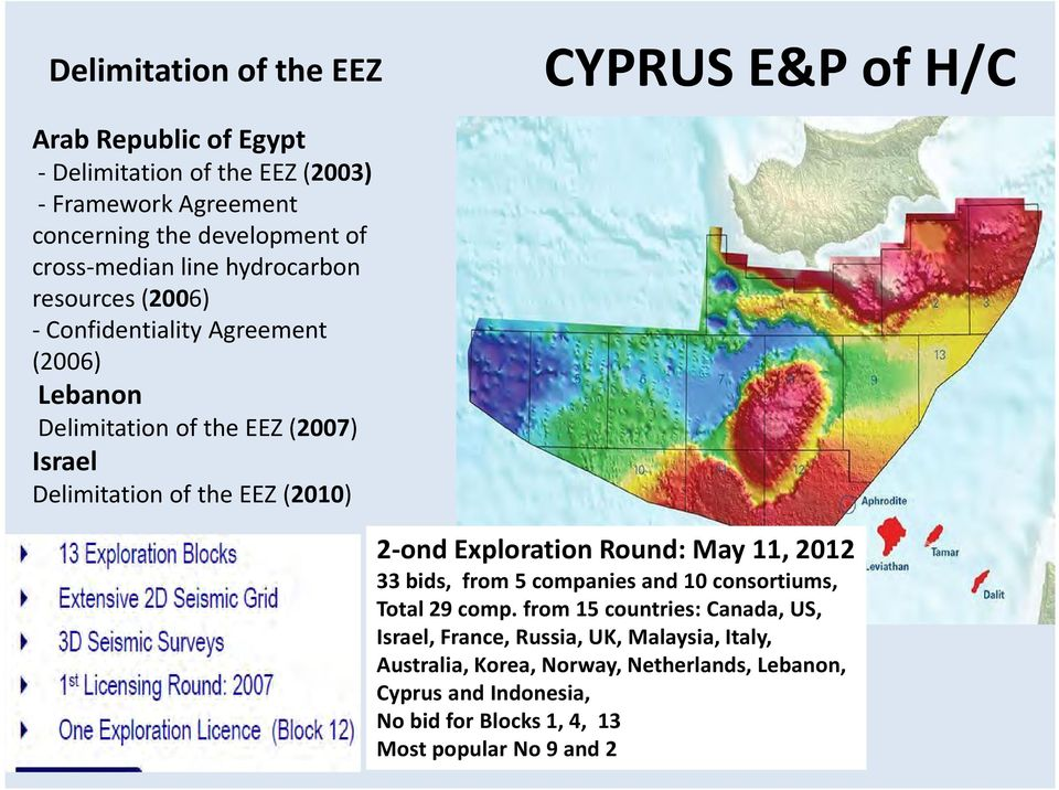 (2010) 2-ond Exploration Round: May 11, 2012 33 bids, from 5 companies and 10 consortiums, Total 29 comp.