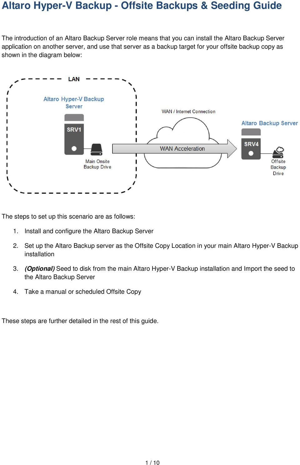 Install and configure the Altaro Backup Server 2. Set up the Altaro Backup server as the Offsite Copy Location in your main Altaro Hyper-V Backup installation 3.