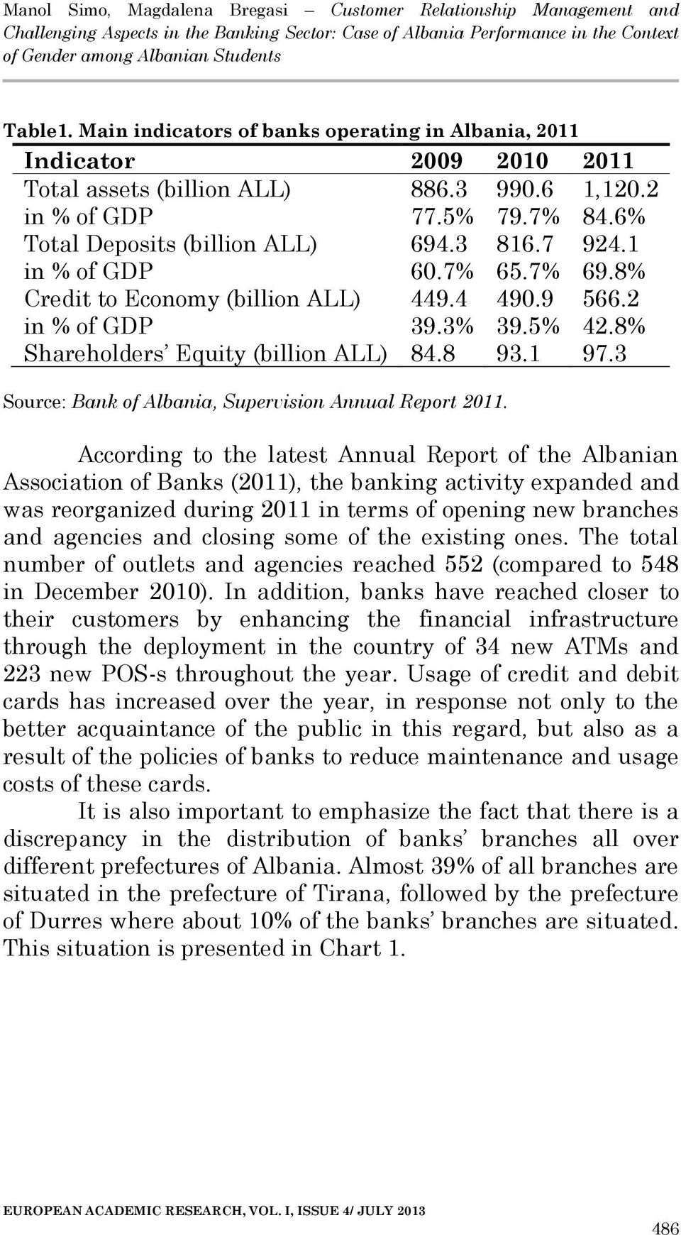 3 Source: Bank of Albania, Supervision Annual Report 2011.
