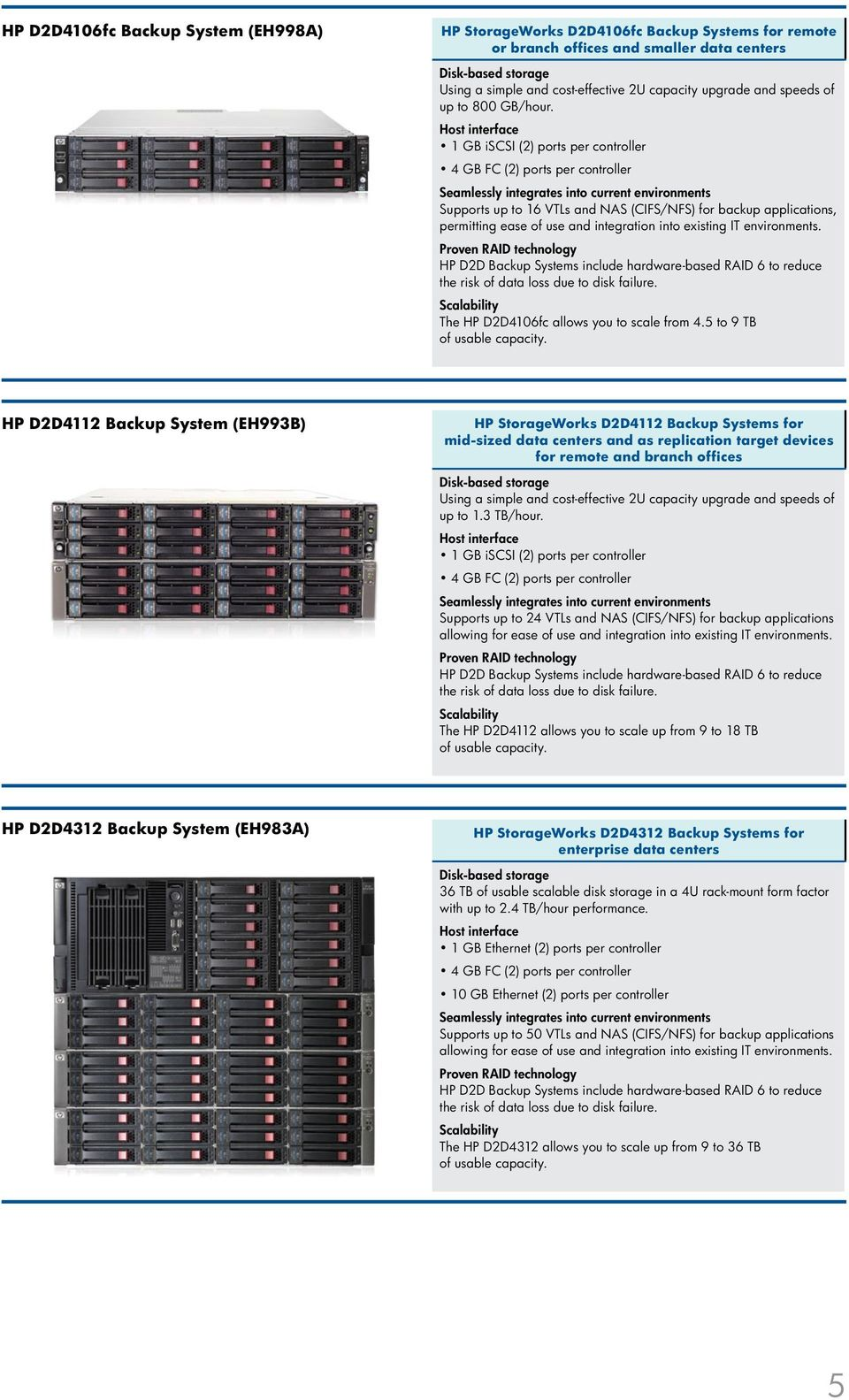 1 GB iscsi (2) ports per controller 4 GB (2) ports per controller Supports up to 16 VTLs and NAS (CIFS/NFS) for backup applications, permitting ease of use and integration into existing IT
