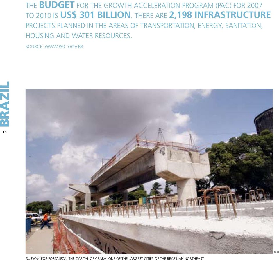 there are 2,198 infrastructure projects planned in the areas of transportation,