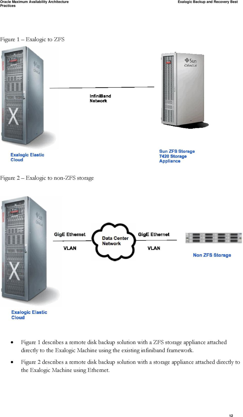 Machine using the existing infiniband framework.