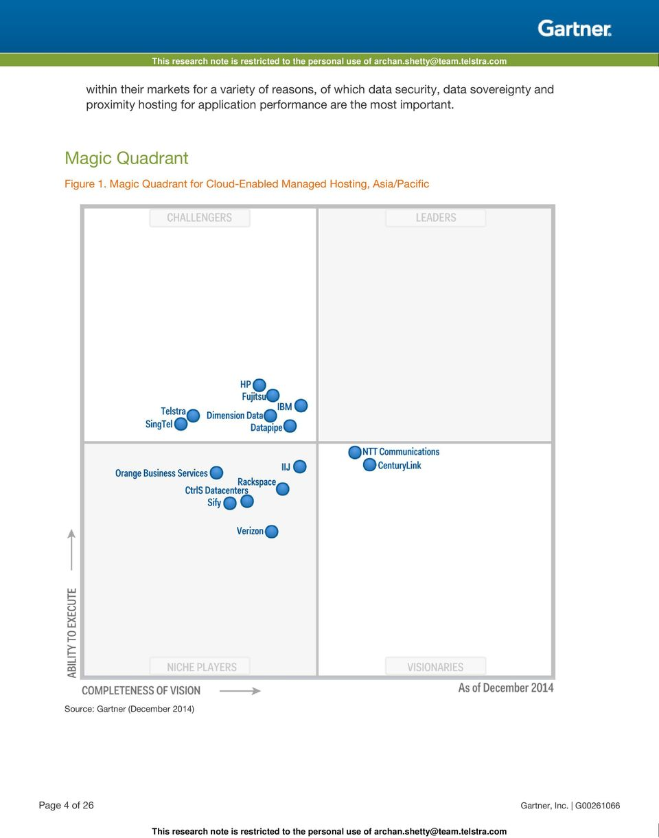 important. Magic Quadrant Figure 1.