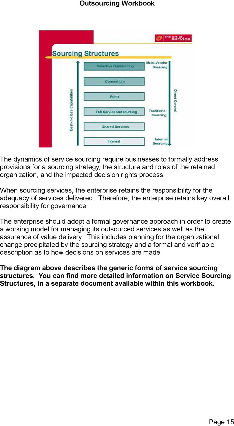 The enterprise should adopt a formal governance approach in order to create a working model for managing its outsourced services as well as the assurance of value delivery.