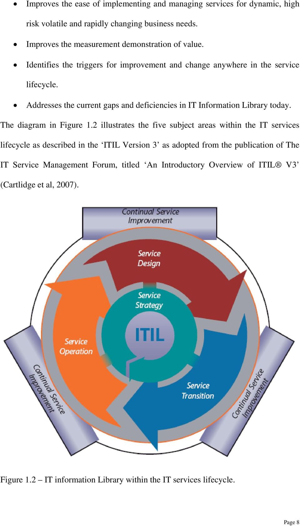 Addresses the current gaps and deficiencies in IT Information Library today. The diagram in Figure 1.
