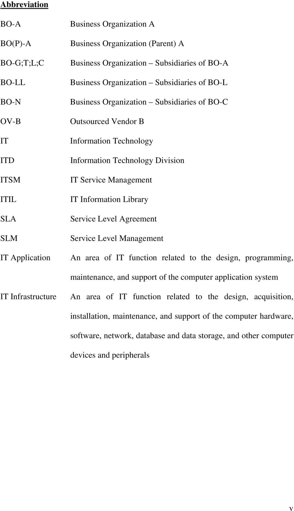 Library Service Level Agreement Service Level Management An area of IT function related to the design, programming, maintenance, and support of the computer application system IT Infrastructure An