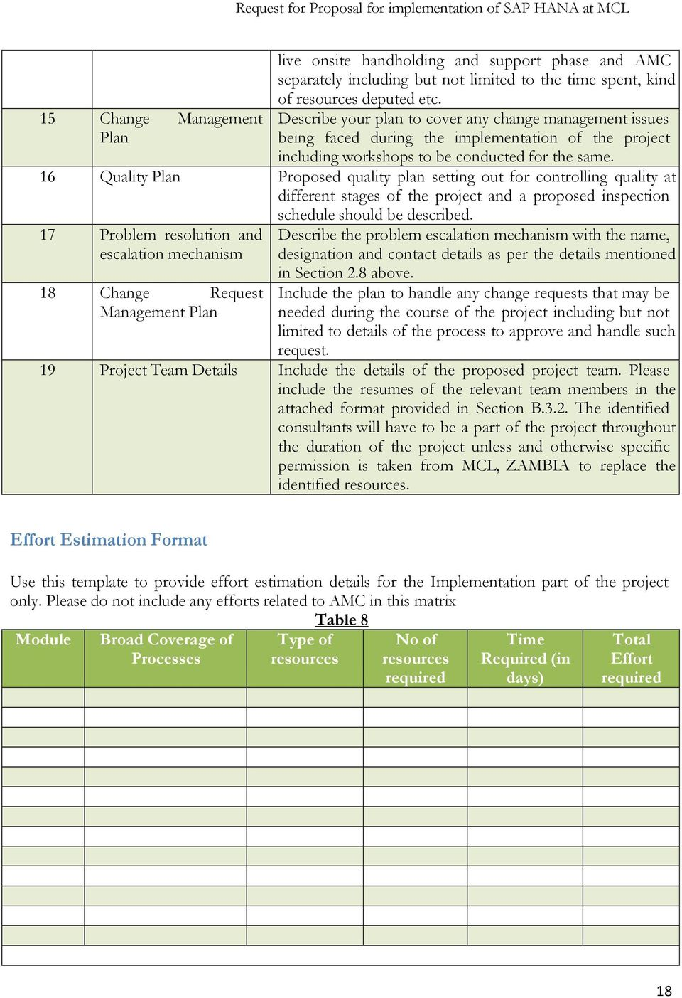 16 Quality Plan Proposed quality plan setting out for controlling quality at different stages of the project and a proposed inspection schedule should be described.