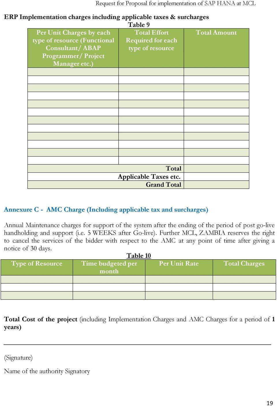Grand Total Annexure C - AMC Charge (Including applicable tax and surcharges) Annual Maintenance charges for support of the system after the ending of the period of post go-live handholding and