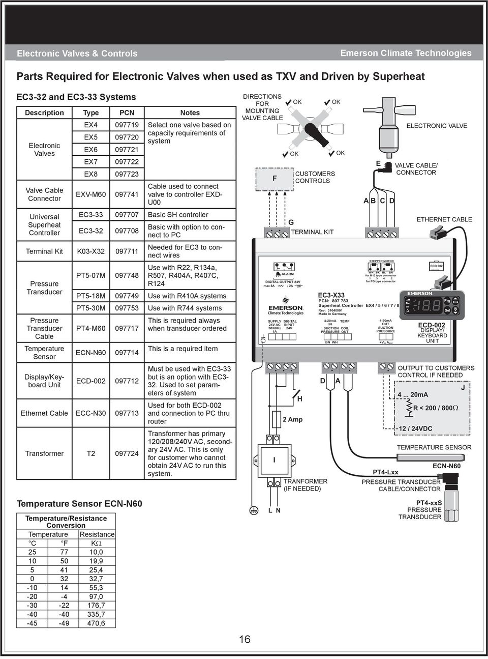 Technical Help Guide Pdf Wiring Diagram Air Pressor Hvac Superheat And Connector U00 Universal Ec3 33 097707 Basic Sh Controller With Option To Connect