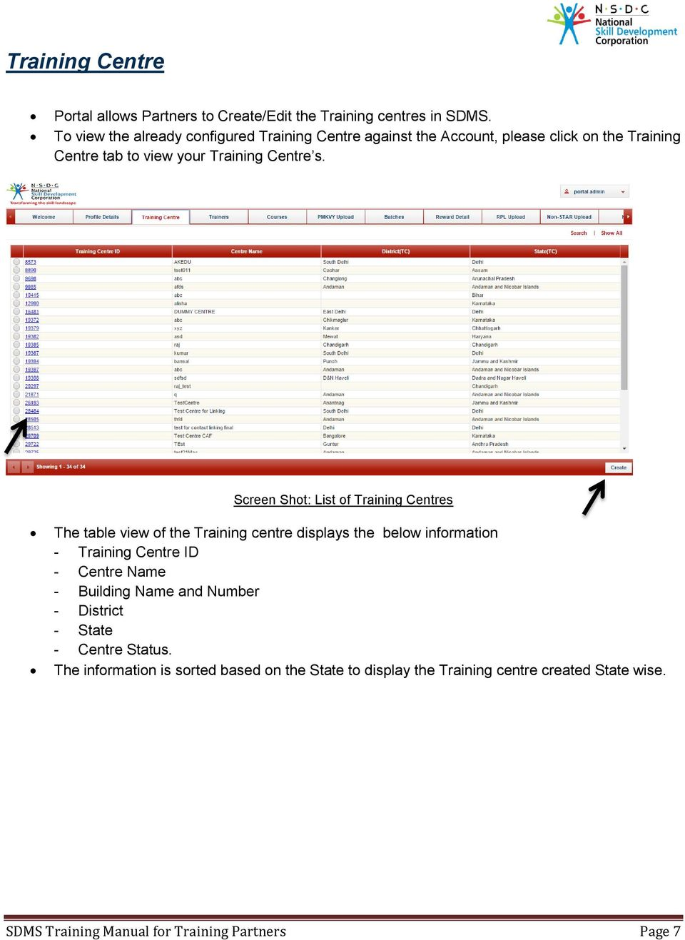 Screen Shot: List of Training Centres The table view of the Training centre displays the below information - Training Centre ID - Centre Name -