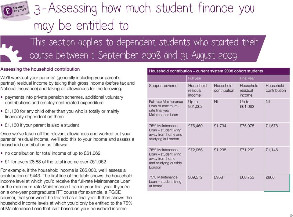 voluntary contributions and employment related expenditure 1,130 for any child other than you who is totally or mainly financially dependent on them contribution current system 2008 cohort students