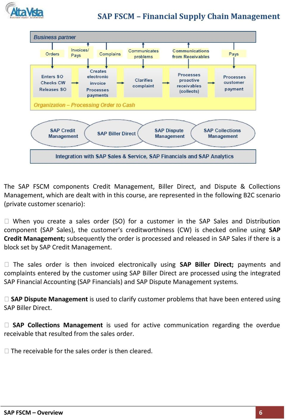 Management; subsequently the order is processed and released in SAP Sales if there is a block set by SAP Credit Management.