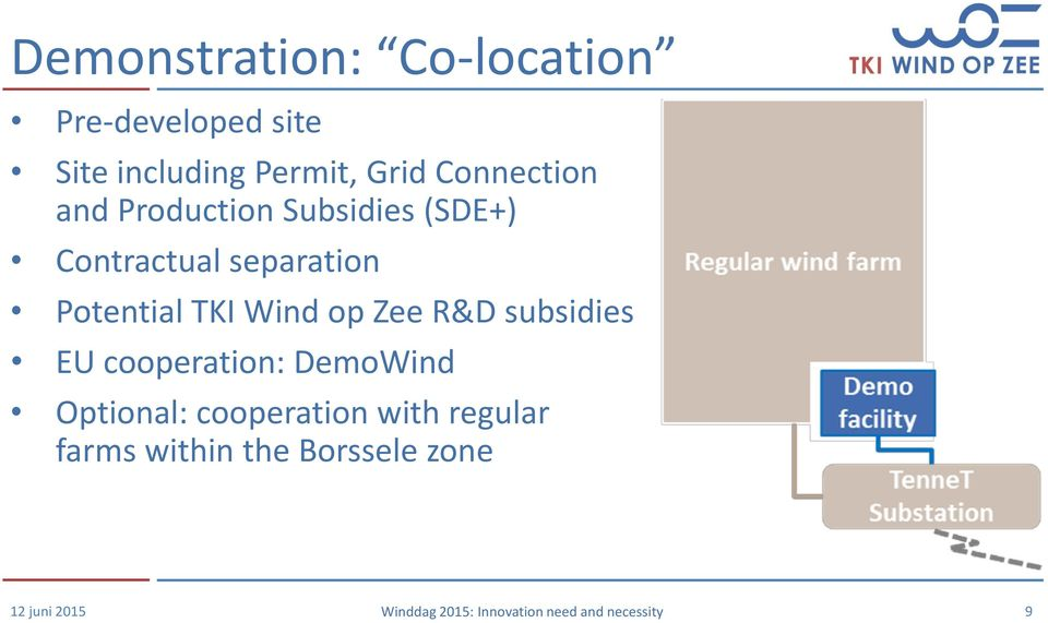 Wind op Zee R&D subsidies EU cooperation: DemoWind Optional: cooperation with