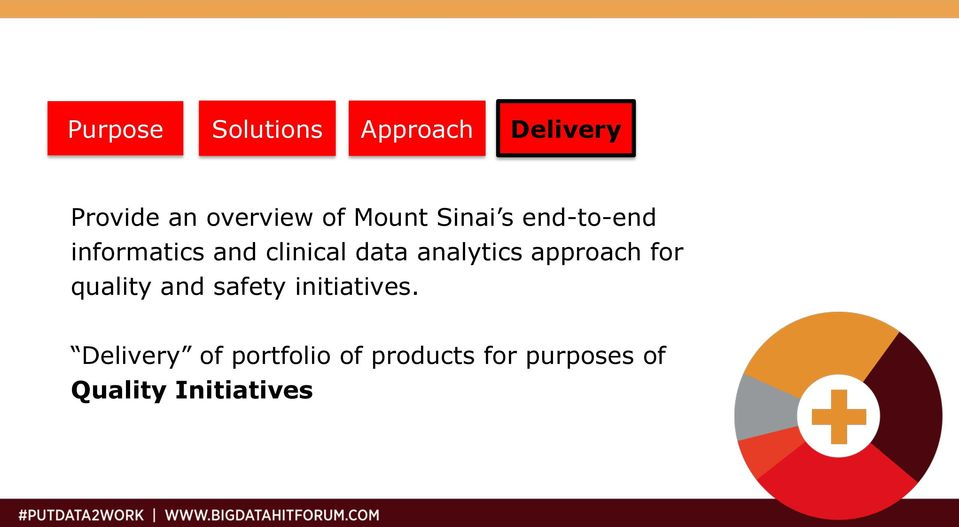 analytics approach for quality and safety initiatives.