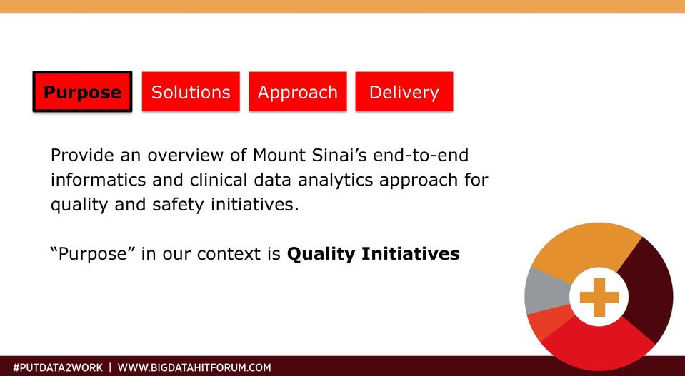 clinical data analytics approach for quality and