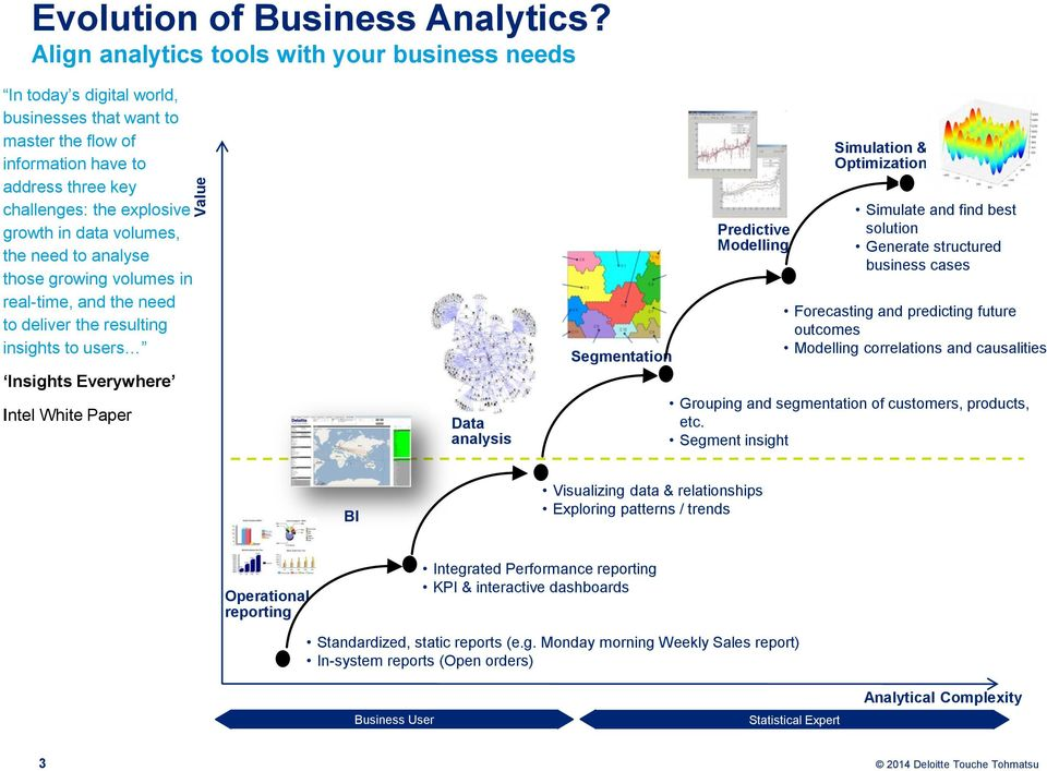 volumes, the need to analyse those growing volumes in real-time, and the need to deliver the resulting insights to users Insights Everywhere Intel White Paper Data analysis Segmentation Predictive