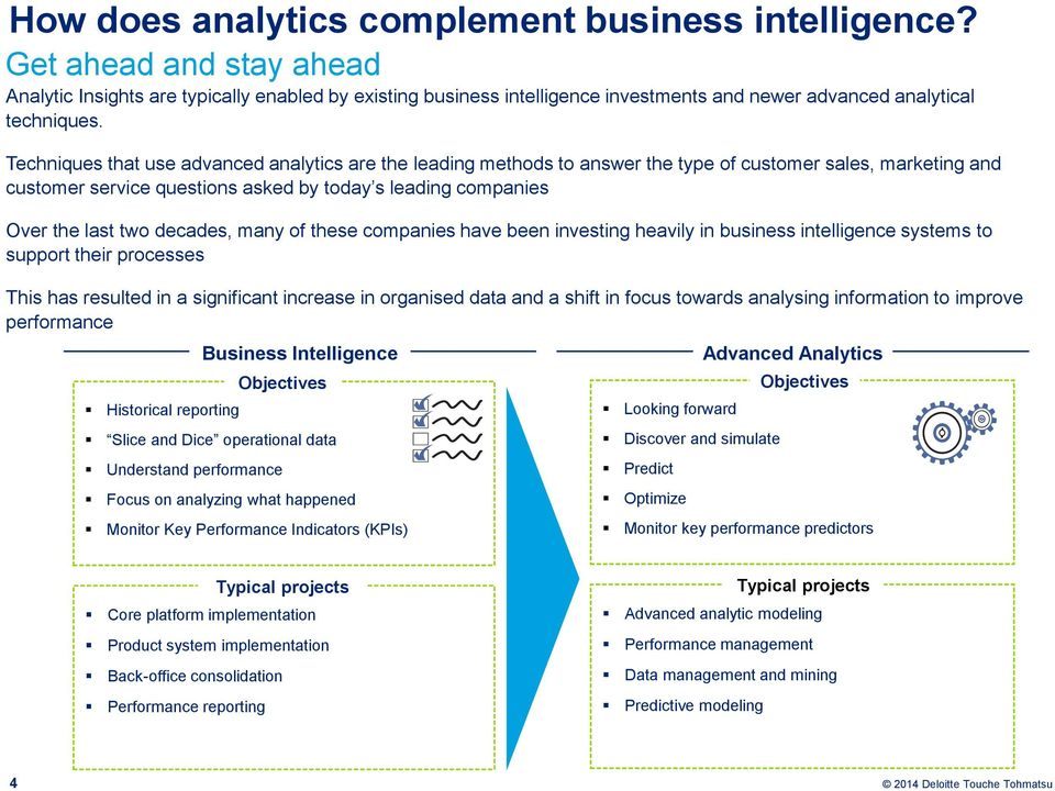 Techniques that use advanced analytics are the leading methods to answer the type of customer sales, marketing and customer service questions asked by today s leading companies Over the last two