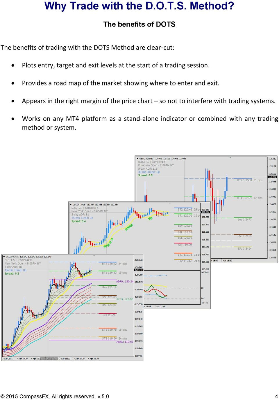 the start of a trading session. Provides a road map of the market showing where to enter and exit.