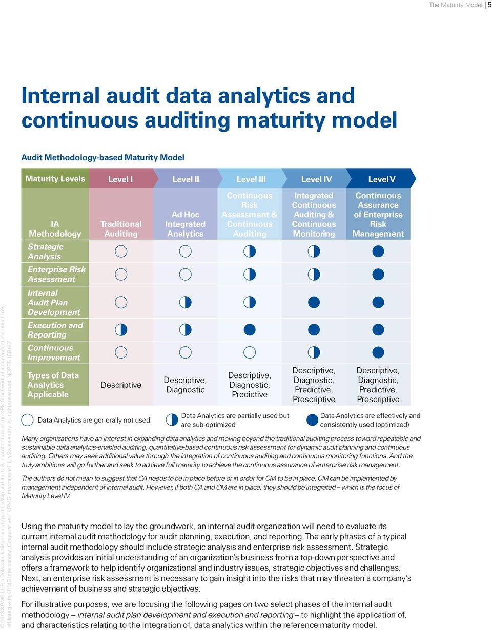 Integrated Analytics Descriptive, Diagnostic Risk Assessment & Descriptive, Diagnostic, Predictive Data Analytics are partially used but are sub-optimized Integrated & Monitoring Descriptive,