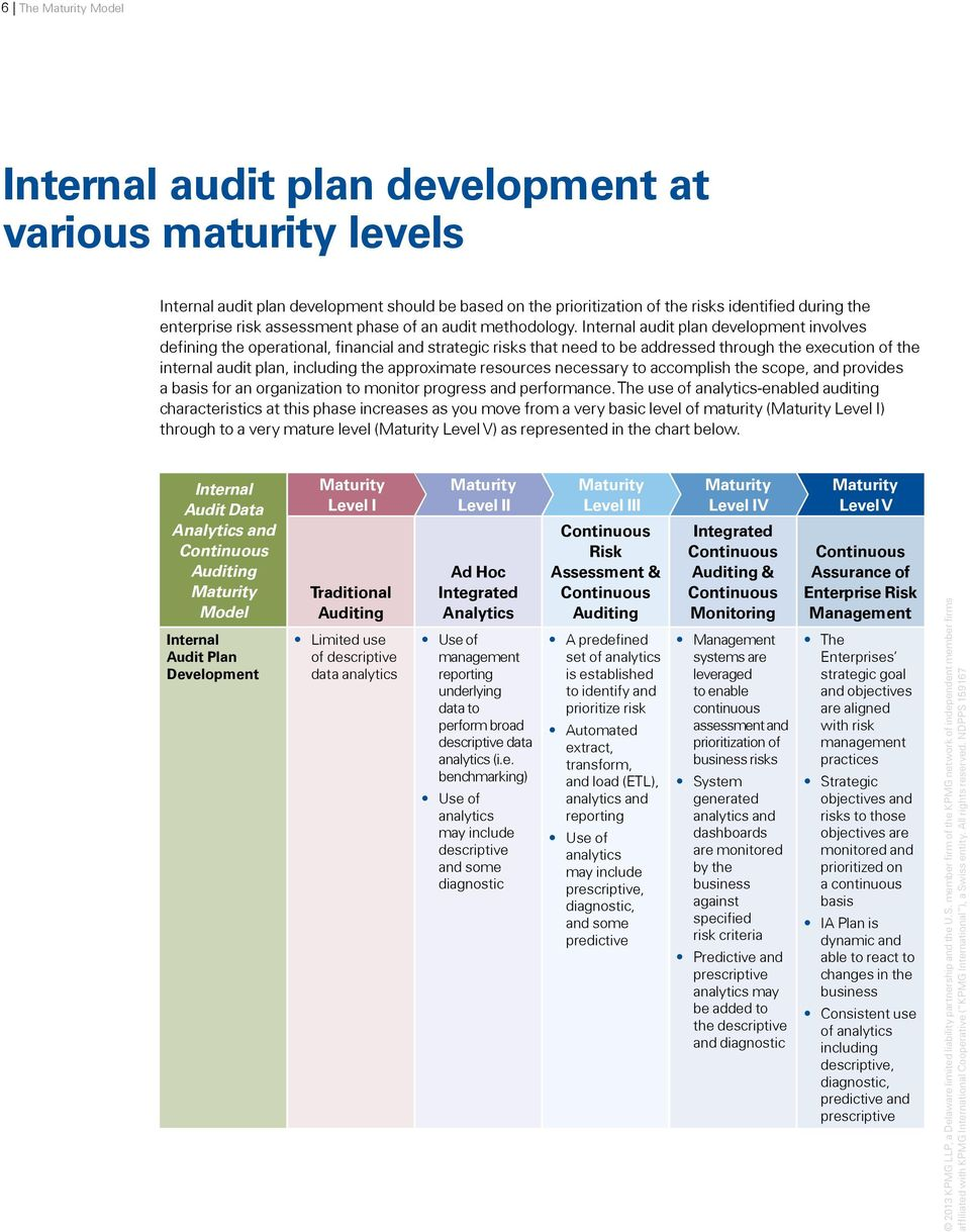 Internal audit plan development involves defining the operational, financial and strategic risks that need to be addressed through the execution of the internal audit plan, including the approximate