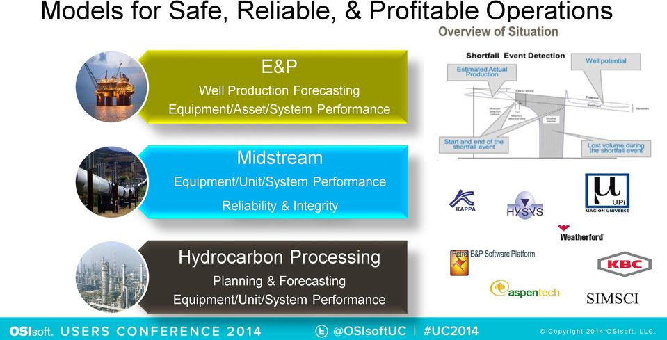 Midstream Equipment/Unit/System Performance Reliability &