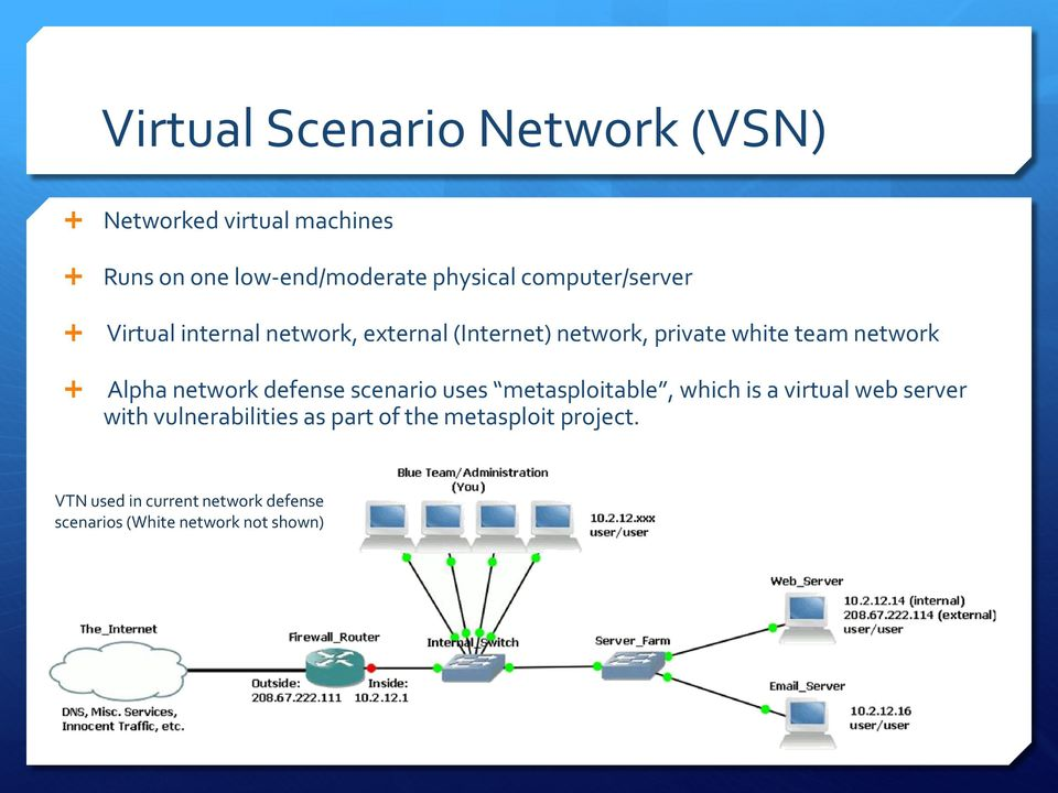 Alpha network defense scenario uses metasploitable, which is a virtual web server with
