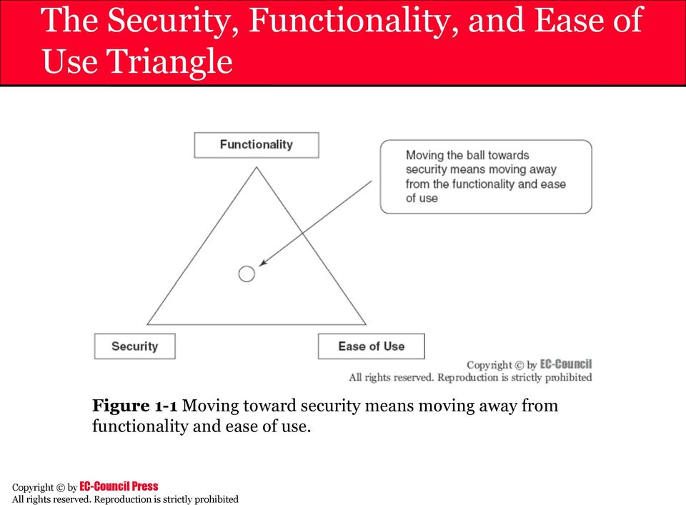 Moving toward security means moving