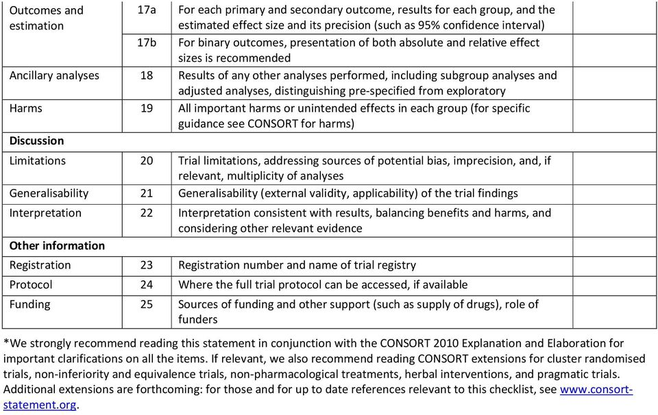 pre-specified from exploratory Harms 19 All important harms or unintended effects in each group (for specific guidance see CONSORT for harms) Discussion Limitations 20 Trial limitations, addressing