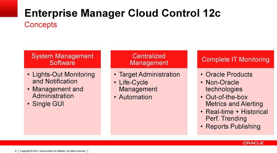 Administration Life-Cycle Management Automation Complete IT Monitoring Oracle Products