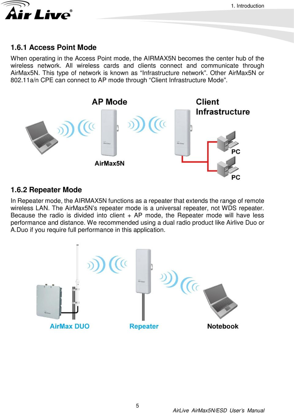 11a/n CPE can connect to AP mode through Client Infrastructure Mode. 1.6.2 Repeater Mode In Repeater mode, the AIRMAX5N functions as a repeater that extends the range of remote wireless LAN.