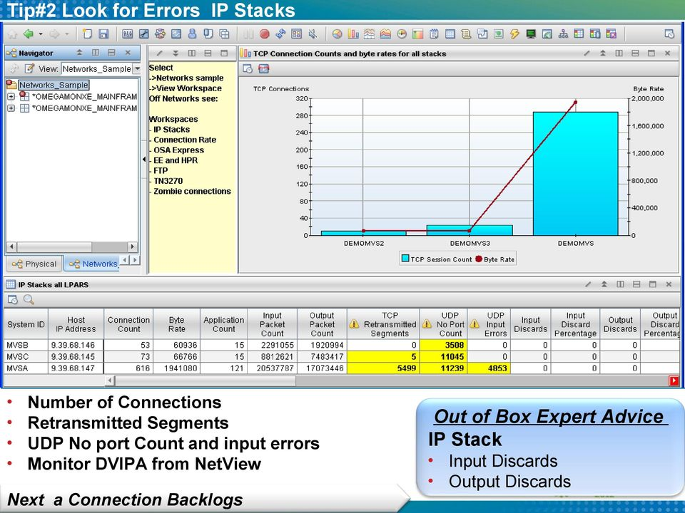 Monitor DVIPA from NetView Next a Connection Backlogs Out
