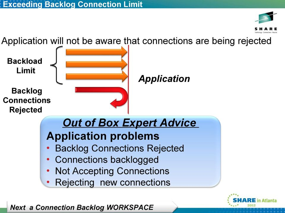 Expert Advice Application problems Backlog Connections Rejected Connections