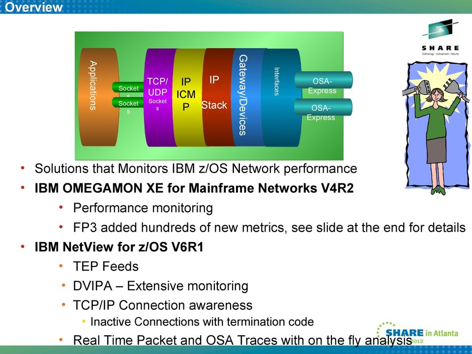added hundreds of new metrics, see slide at the end for details IBM NetView for z/os V6R1 TEP Feeds DVIPA Extensive