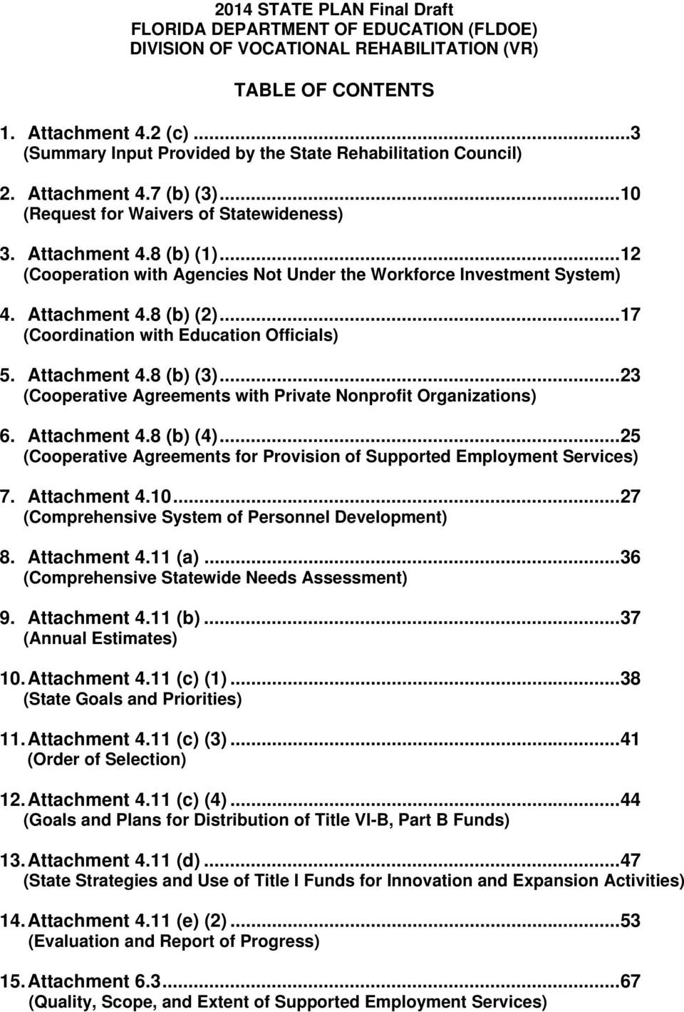 .. 23 (Cooperative Agreements with Private Nonprofit Organizations) 6. Attachment 4.8 (b) (4)... 25 (Cooperative Agreements for Provision of Supported Employment Services) 7. Attachment 4.10.