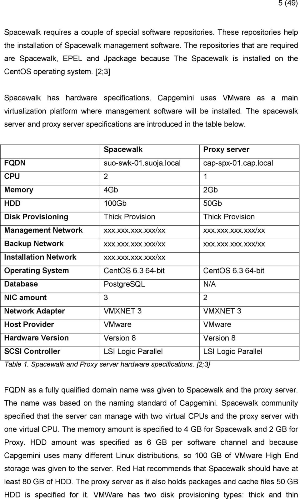 Capgemini uses VMware as a main virtualization platform where management software will be installed. The spacewalk server and proxy server specifications are introduced in the table below.