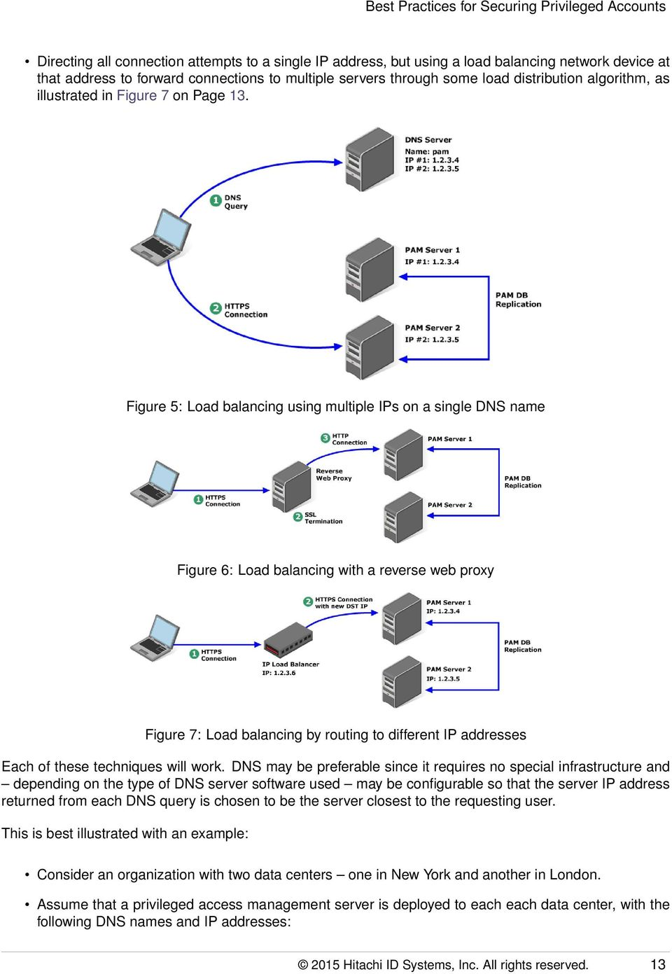 Figure 5: Load balancing using multiple IPs on a single DNS name Figure 6: Load balancing with a reverse web proxy Figure 7: Load balancing by routing to different IP addresses Each of these
