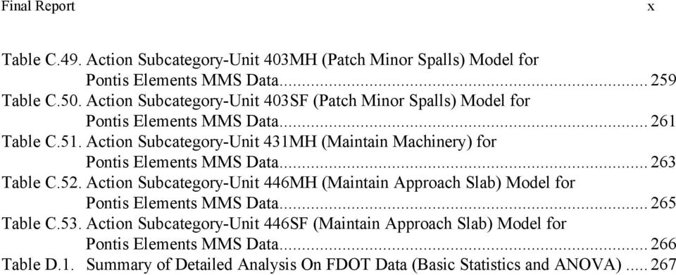 Action Subcategory-Unit 431MH (Maintain Machinery) for Pontis Elements MMS Data... 263 Table C.52.