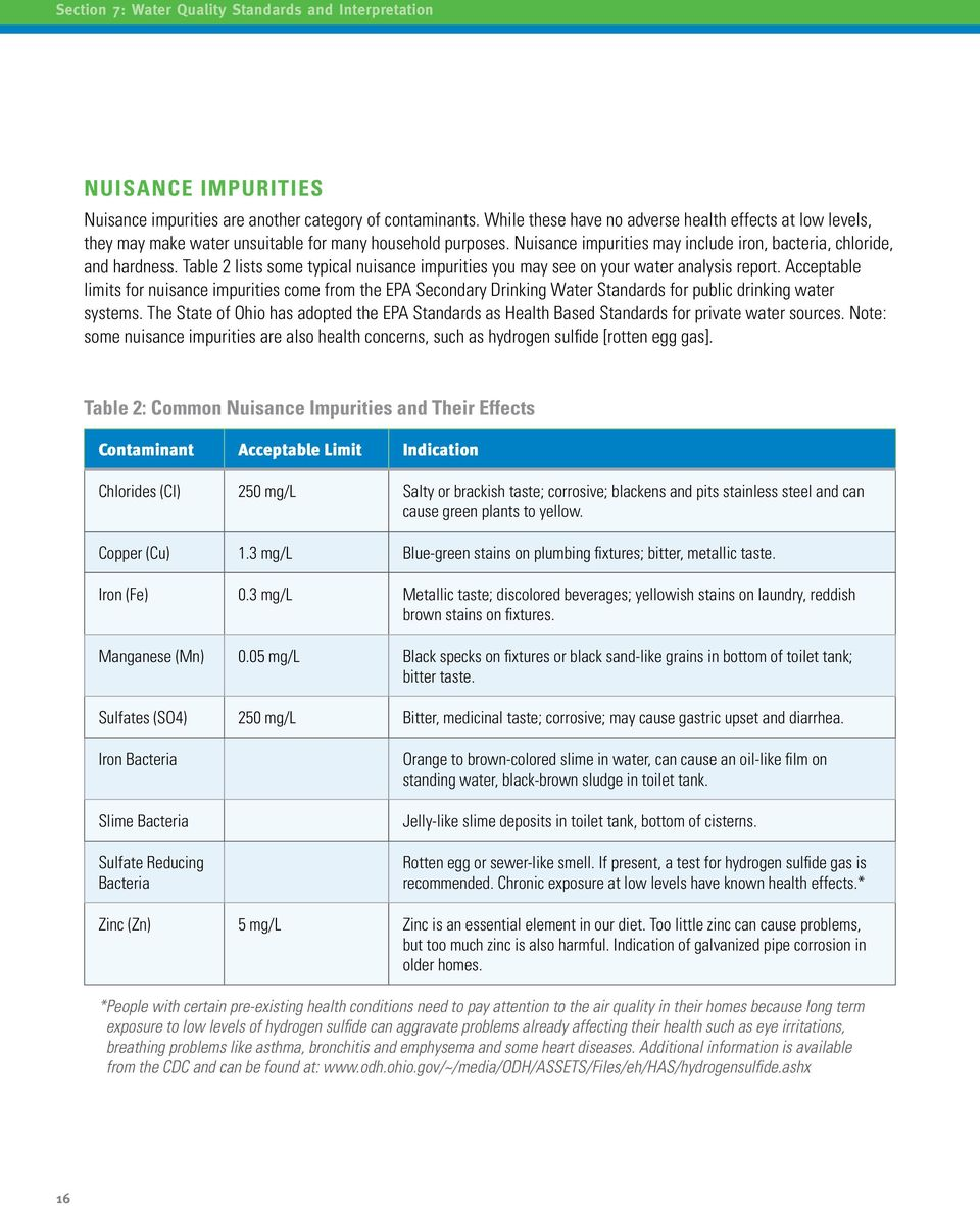 Table 2 lists some typical nuisance impurities you may see on your water analysis report.
