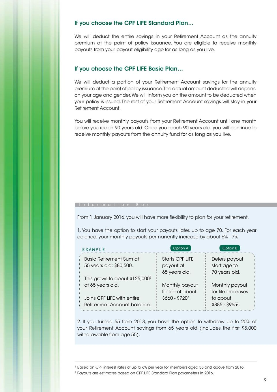 If you choose the CPF LIFE Basic Plan We will deduct a portion of your savings for the annuity premium at the point of policy issuance. The actual amount deducted will depend on your age and gender.