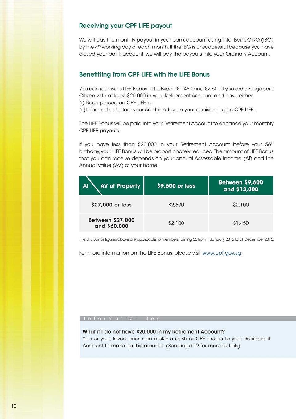 Benefitting from CPF LIFE with the LIFE Bonus You can receive a LIFE Bonus of between $1,450 and $2,600 if you are a Singapore Citizen with at least $20,000 in your and have either: (i) Been placed
