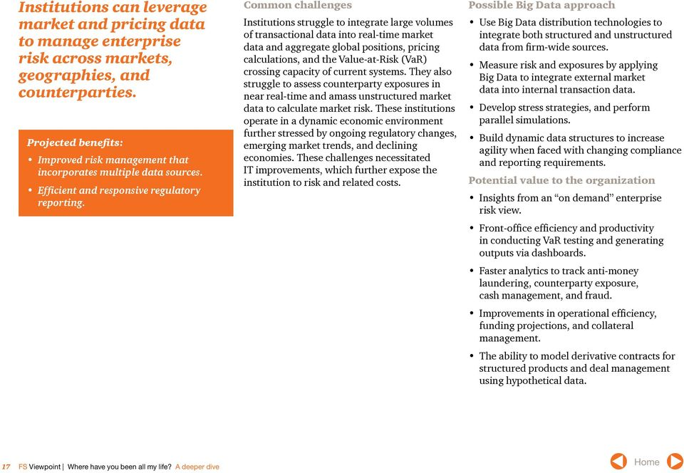 Common challenges Institutions struggle to integrate large volumes of transactional data into real-time market data and aggregate global positions, pricing calculations, and the Value-at-Risk (VaR)