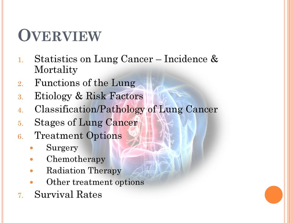 Classification/Pathology of Lung Cancer 5. Stages of Lung Cancer 6.