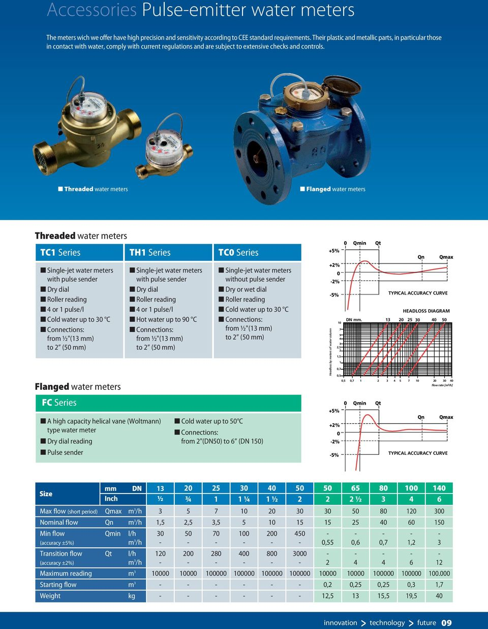n Threaded water meters n Fanged water meters Threaded water meters TC1 Series TH1 Series TC0 Series n Singejet water meters with puse sender n Dry dia n Roer reading n or 1 puse/ n Cod water up to