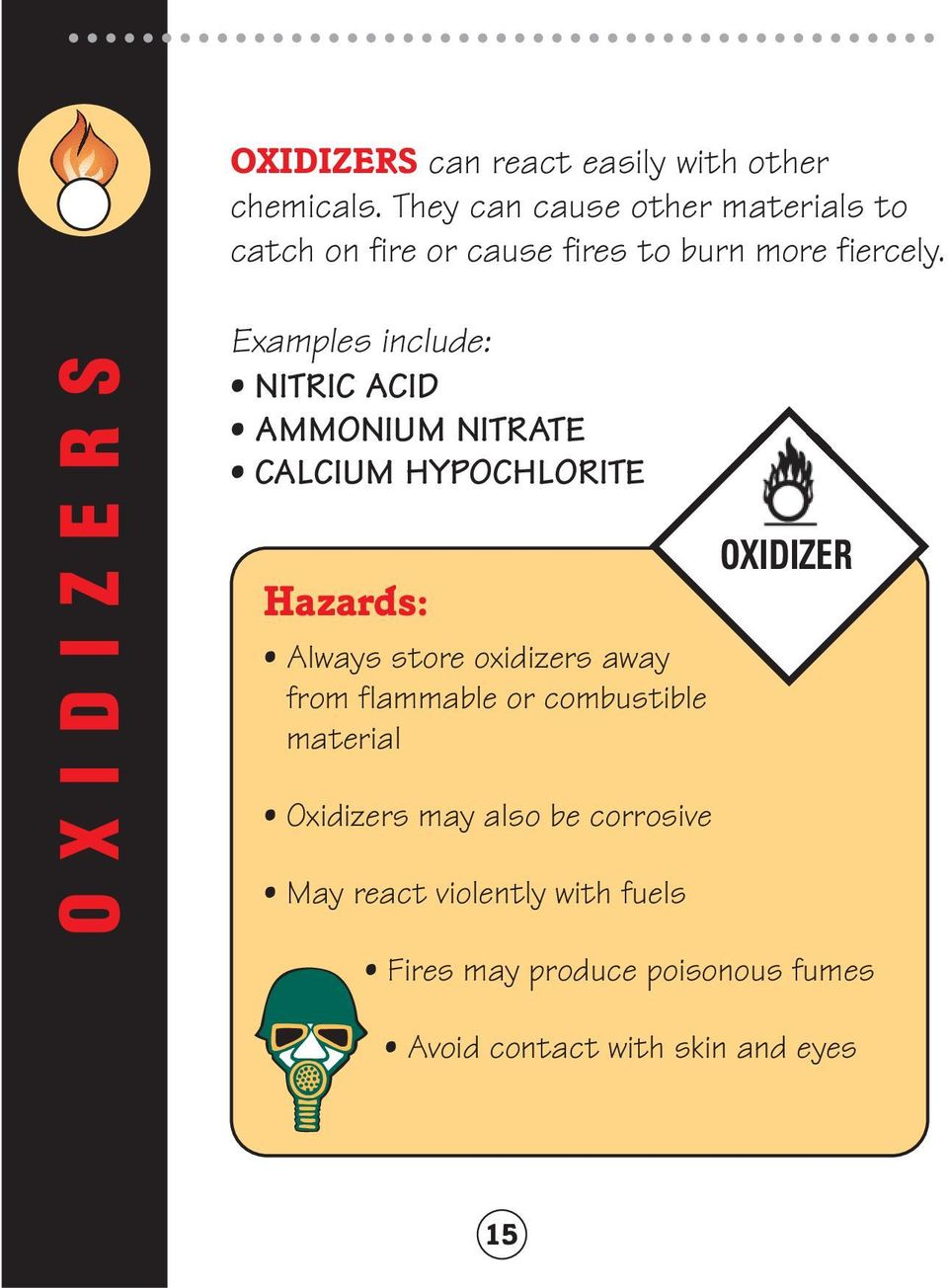 OXIDIZERS Examples include: NITRIC ACID AMMONIUM NITRATE CALCIUM HYPOCHLORITE Hazards: Always store