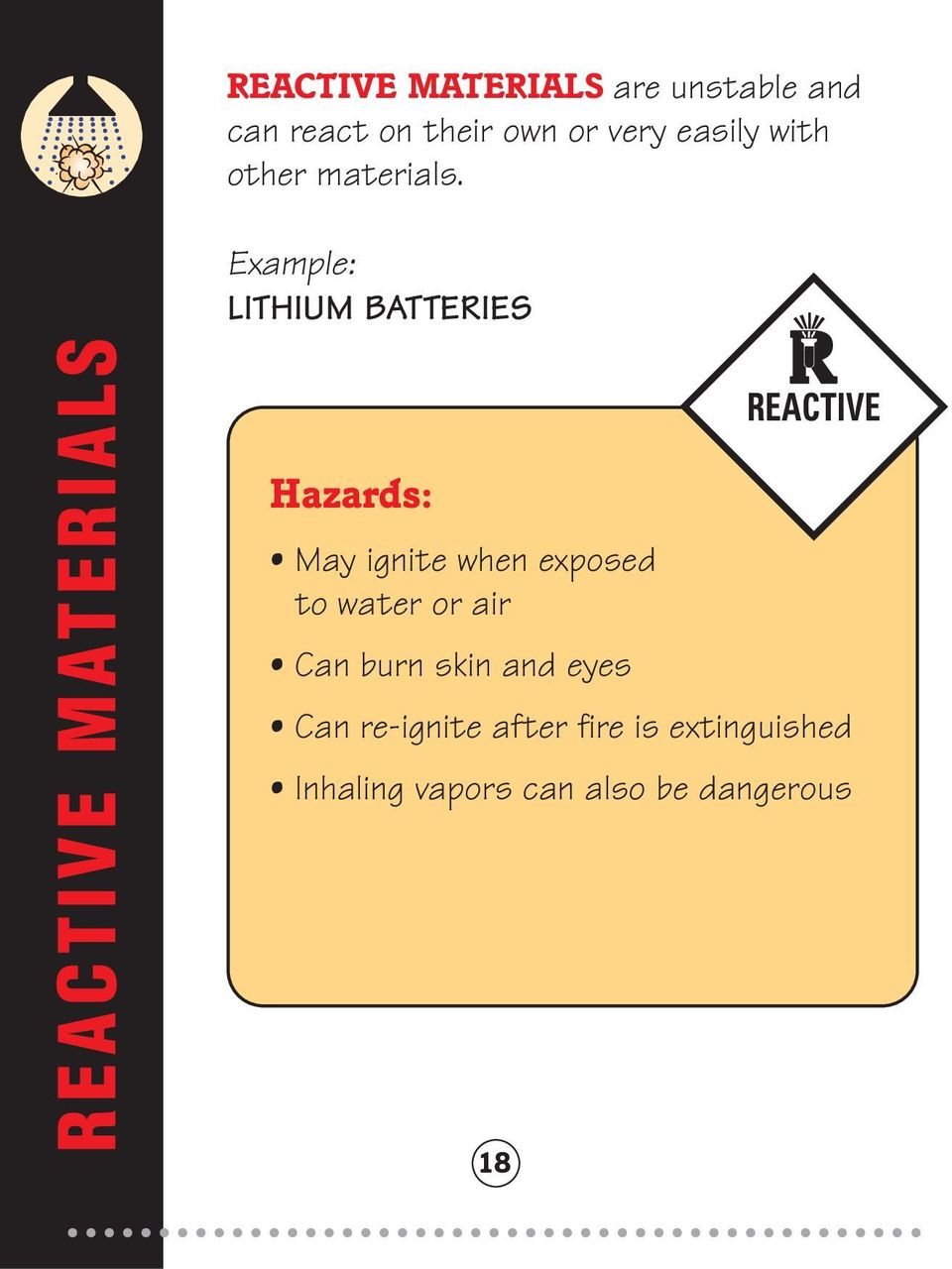 Example: LITHIUM BATTERIES REACTIVE MATERIALS Hazards: May ignite when