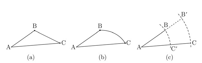 2.4. ANGLES AND ANGULAR MEASURE 27 FIGURE 2.4 (a) An angle BAC with its vertex at A. ThesegmentBC subtends the angle at A. (b)thearcbc also subtends this angle at A.