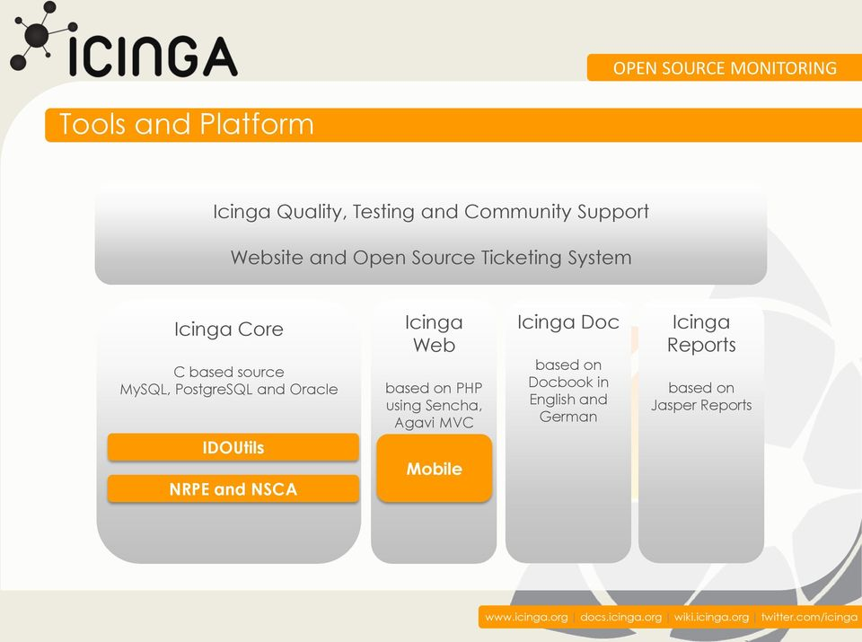 Classic-UI IDOUtils NRPE and NSCA Icinga Web based on PHP using Sencha, Agavi MVC