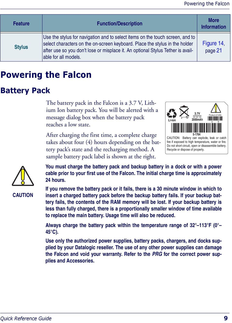 More Information Figure 14, page 21 Powering the Falcon Battery Pack CAUTION The battery pack in the Falcon is a 3.7 V, Lithium Ion battery pack.
